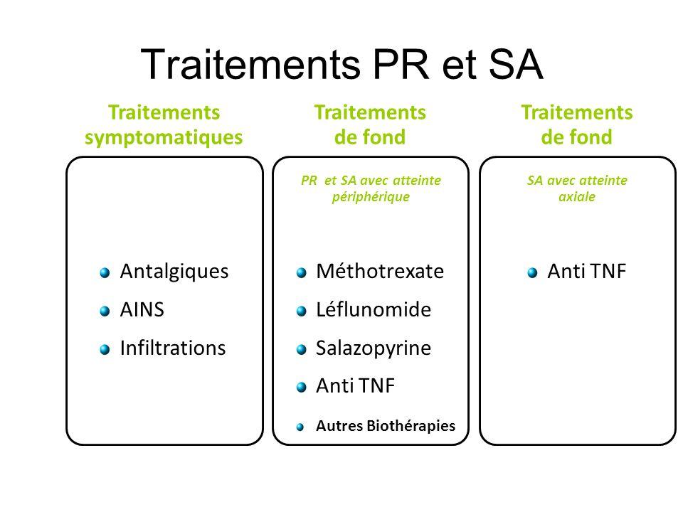 Traitements PR et SA Traitements symptomatiques Traitements de fond