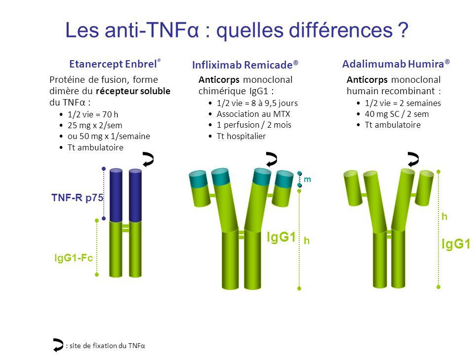Les anti-TNFα : quelles différences
