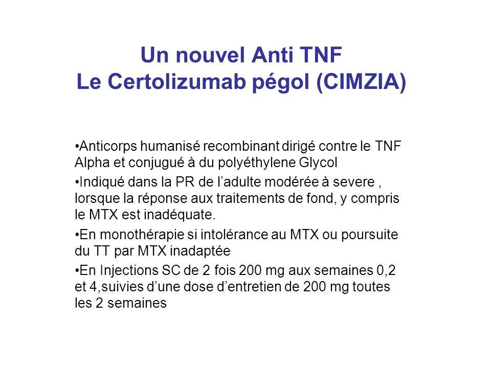 Un nouvel Anti TNF Le Certolizumab pégol (CIMZIA)