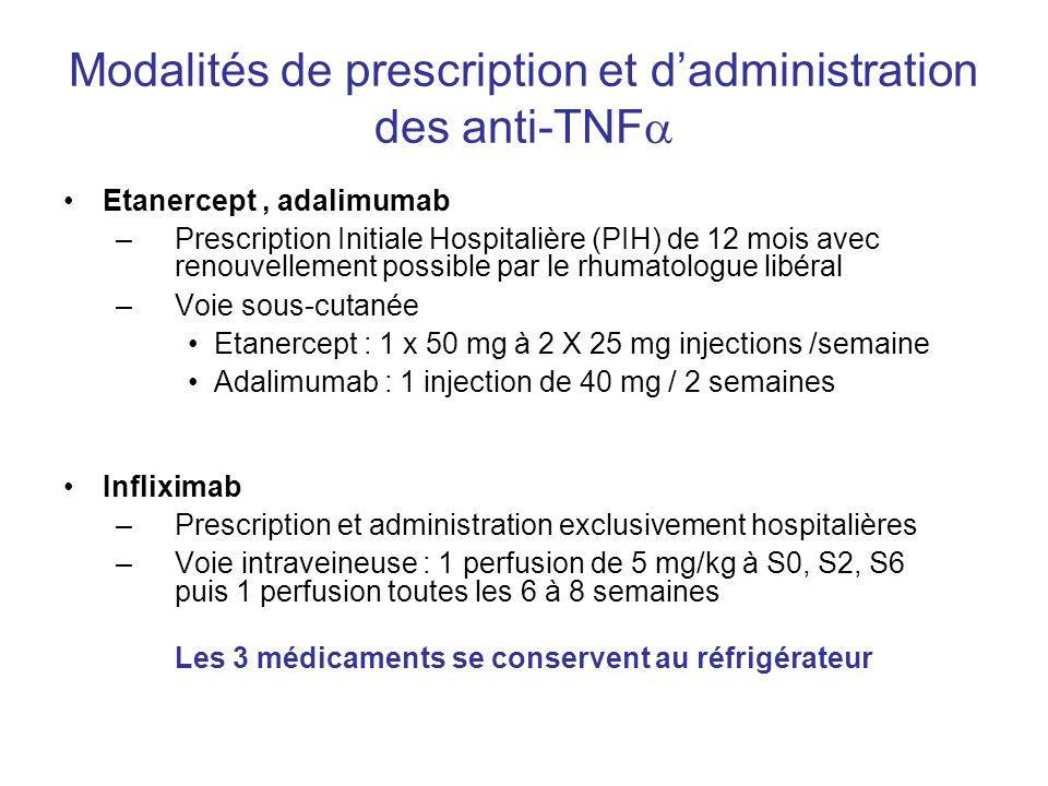 Modalités de prescription et d'administration des anti-TNF