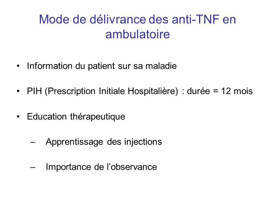 Mode de délivrance des anti-TNF en ambulatoire