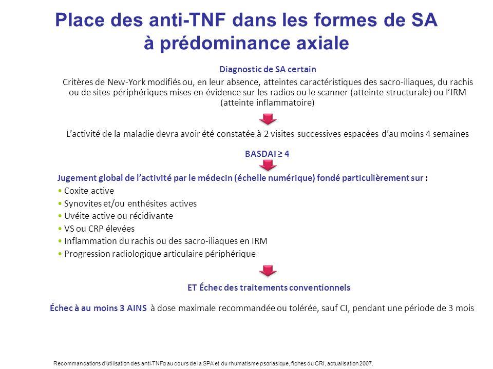 Place des anti-TNF dans les formes de SA à prédominance axiale