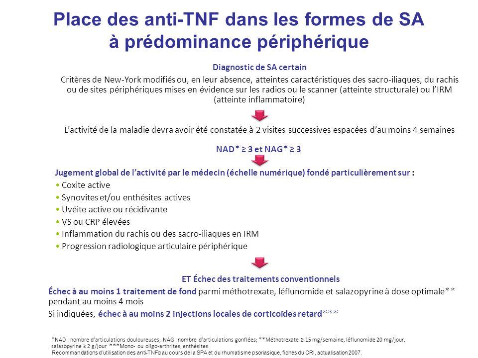 Place des anti-TNF dans les formes de SA à prédominance périphérique