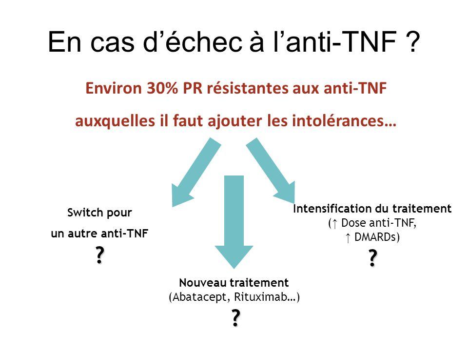 En cas d'échec à l'anti-TNF