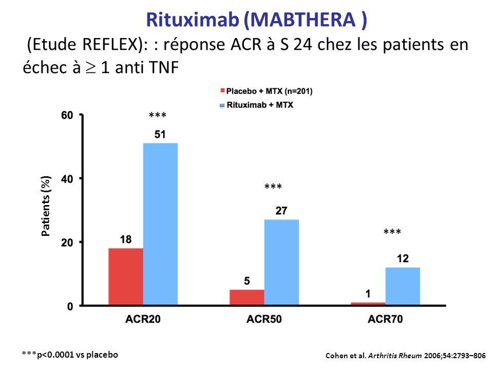 Rituximab (MABTHERA ) (Etude REFLEX): : réponse ACR à S 24 chez les patients en échec à  1 anti TNF.