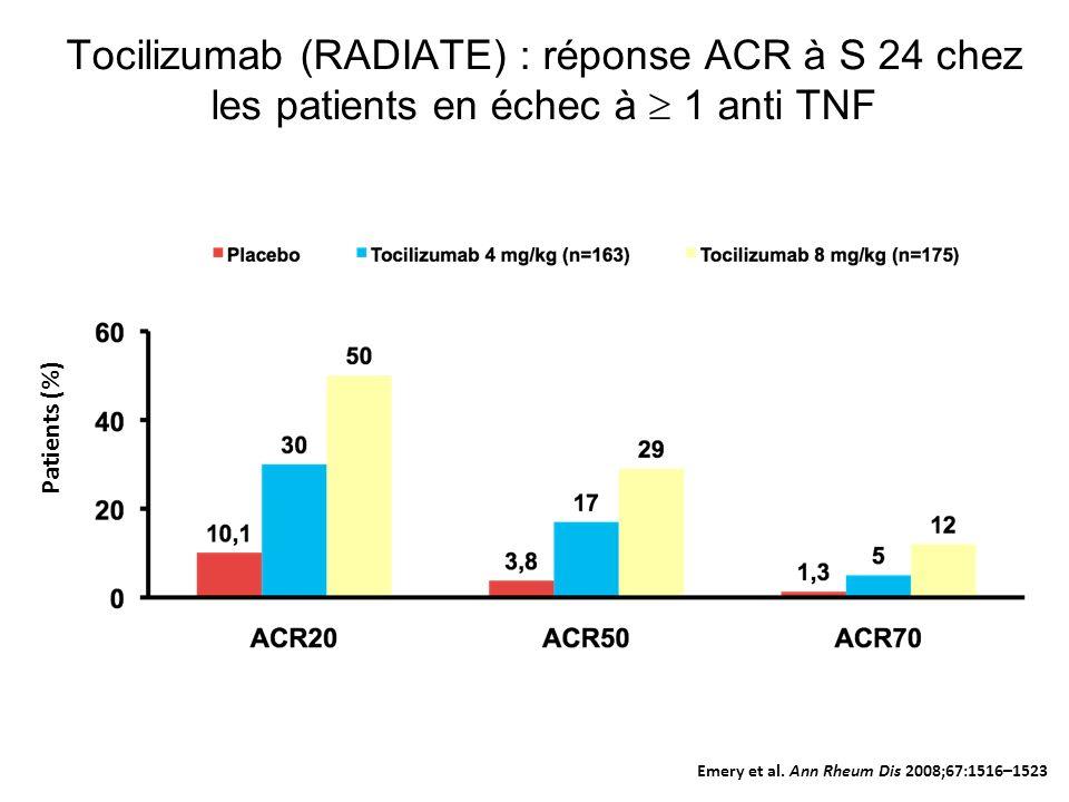 Tocilizumab (RADIATE) : réponse ACR à S 24 chez les patients en échec à  1 anti TNF