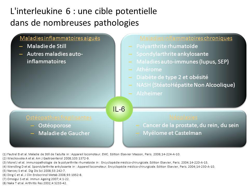 L interleukine 6 : une cible potentielle dans de nombreuses pathologies