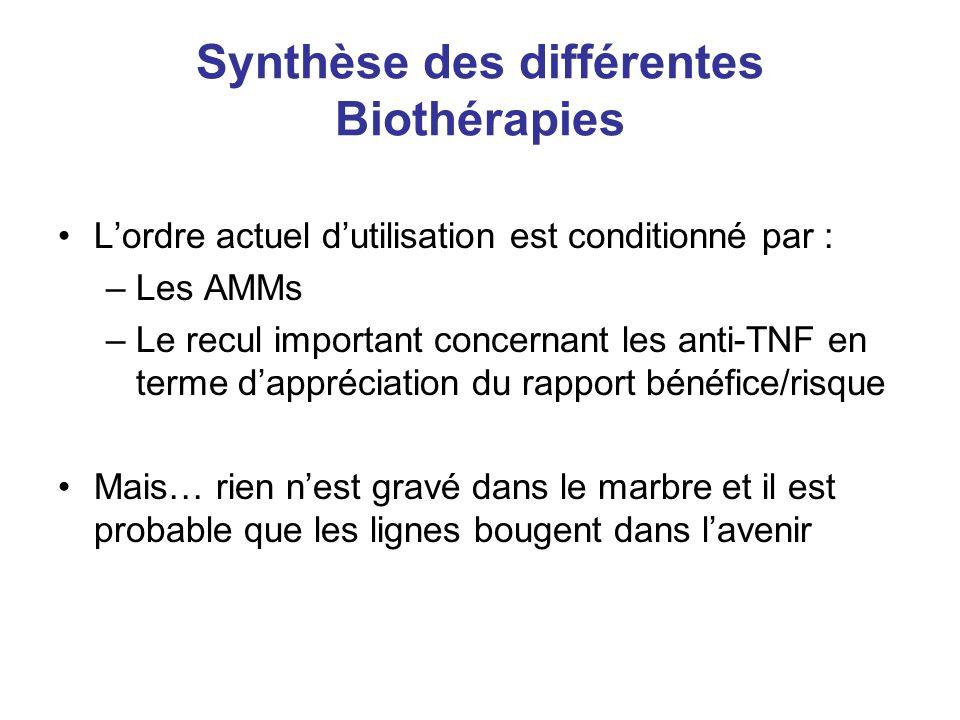 Synthèse des différentes Biothérapies