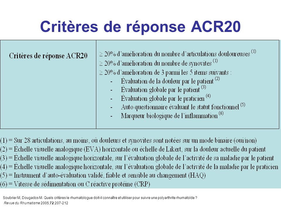 Critères de réponse ACR20