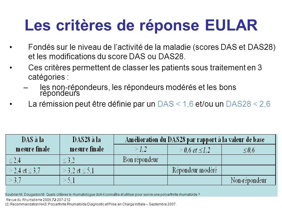 Les critères de réponse EULAR