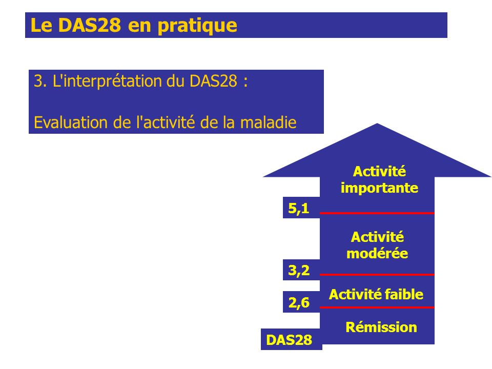 Le DAS28 en pratique 3. L interprétation du DAS28 :