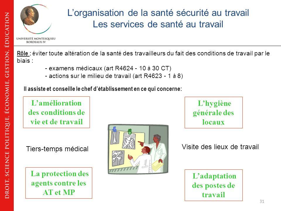 L'organisation de la santé sécurité au travail