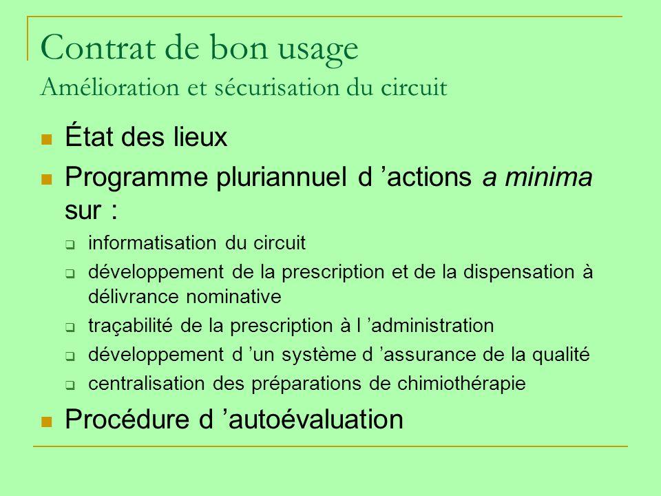 Contrat de bon usage Amélioration et sécurisation du circuit