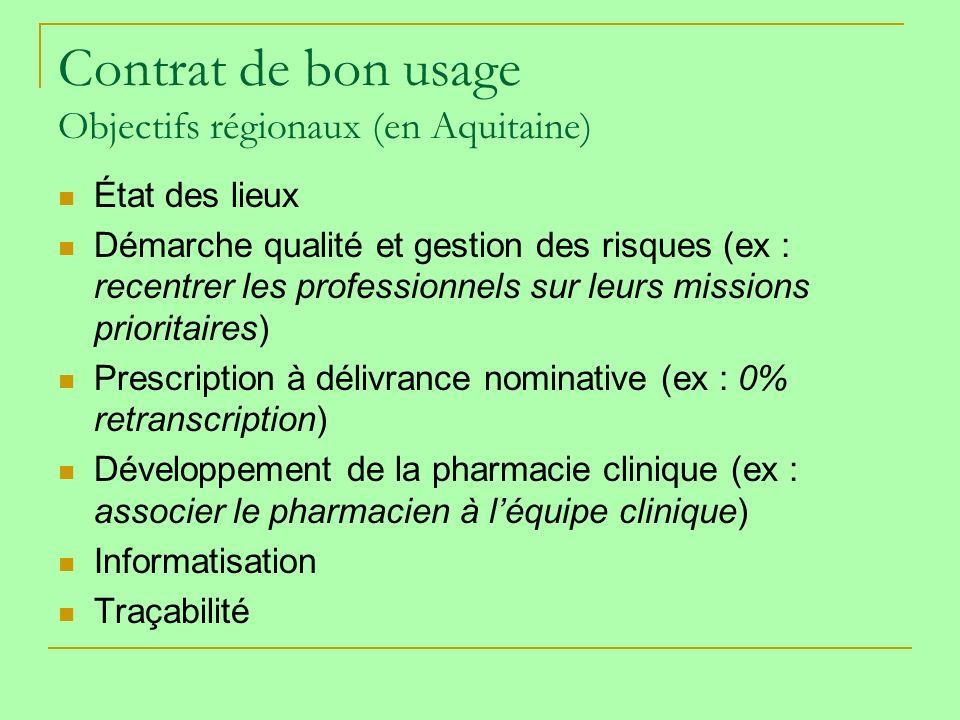 Contrat de bon usage Objectifs régionaux (en Aquitaine)