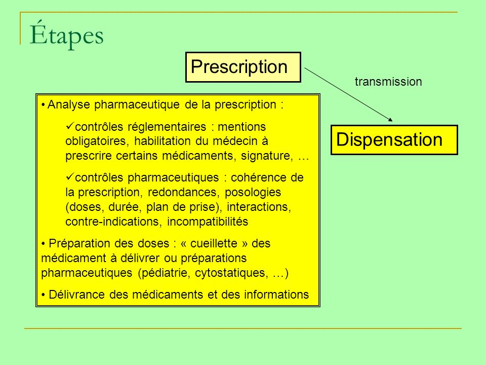 Étapes Prescription Dispensation transmission
