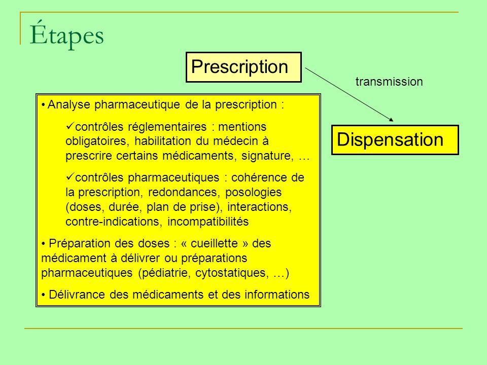 Étapes Prescription Dispensation transmission