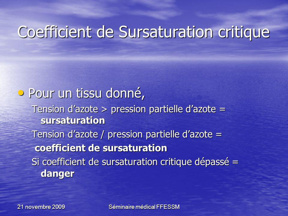 Coefficient de Sursaturation critique