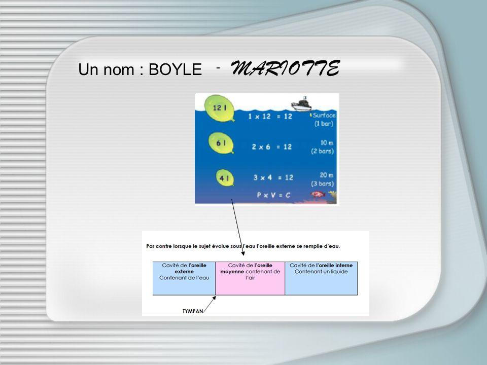 MARIOTTE Un nom : BOYLE -