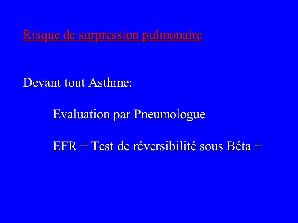 Risque de surpression pulmonaire Devant tout Asthme: