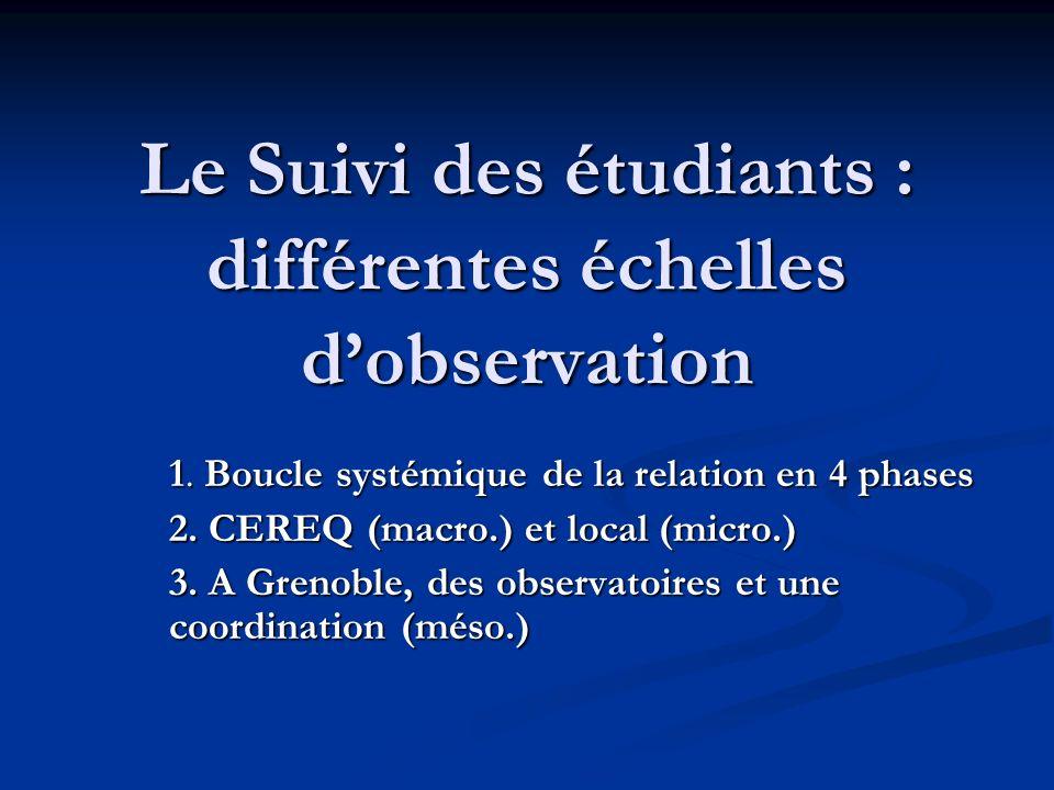 Le Suivi des étudiants : différentes échelles d'observation