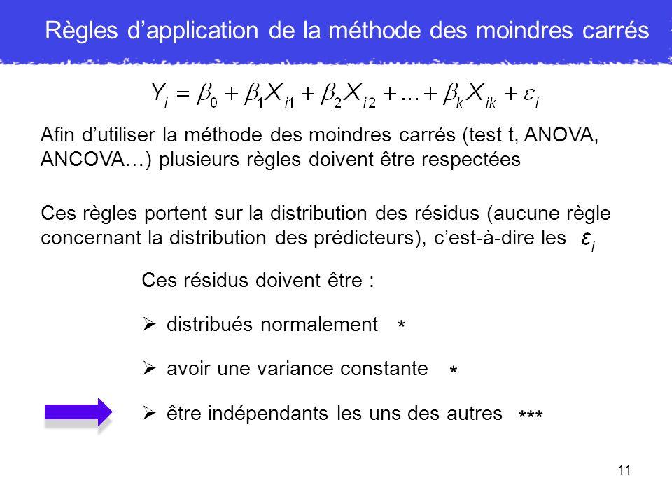 Règles d'application de la méthode des moindres carrés