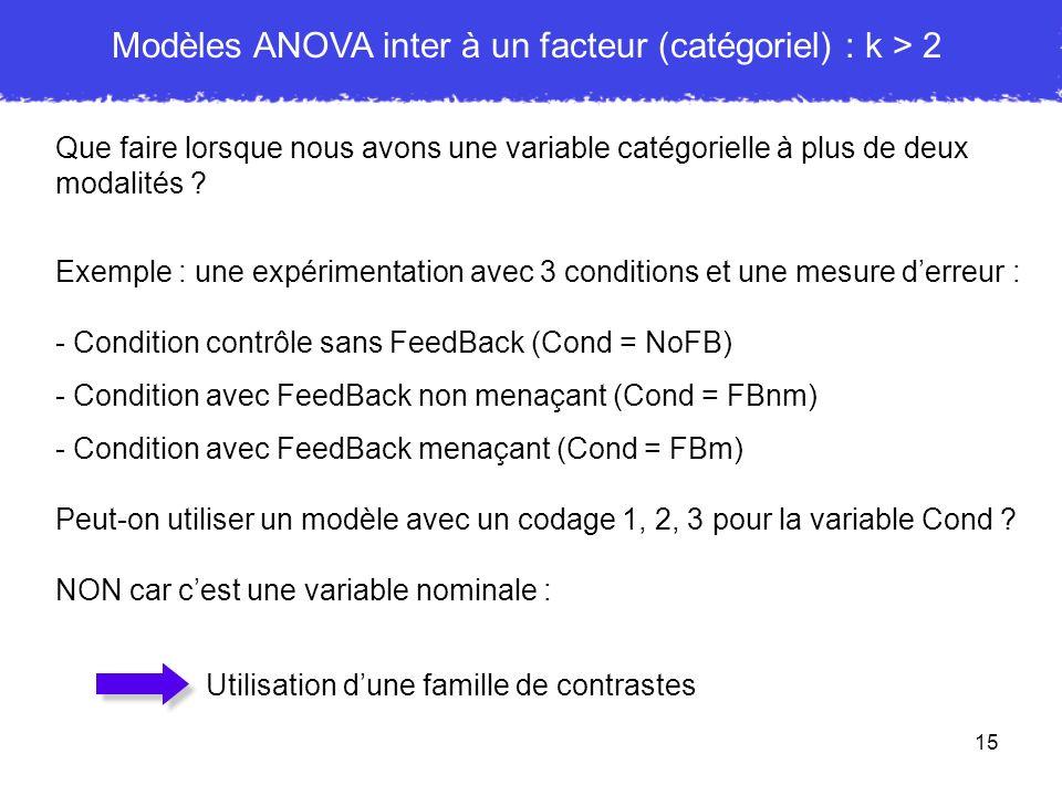 Modèles ANOVA inter à un facteur (catégoriel) : k > 2