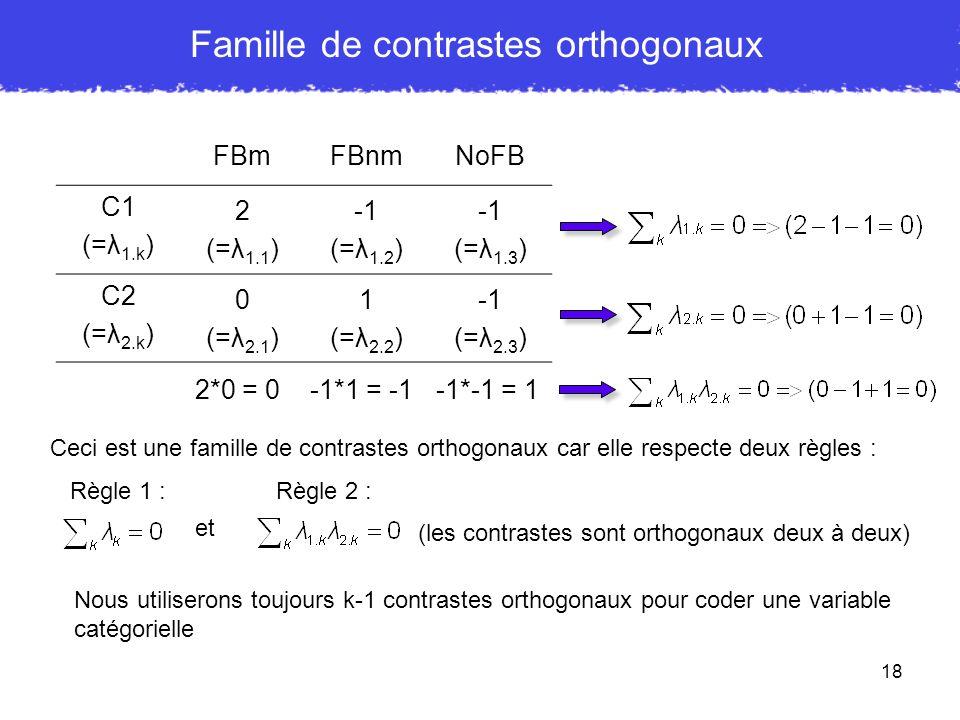 Famille de contrastes orthogonaux
