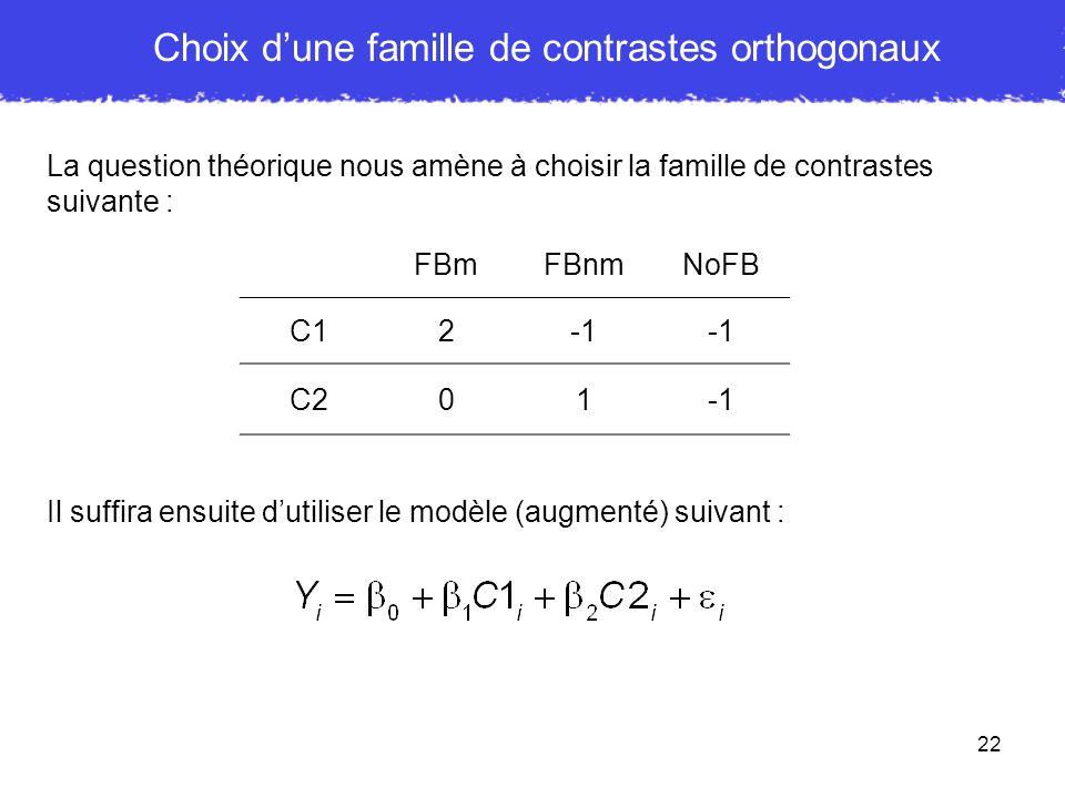 Choix d'une famille de contrastes orthogonaux