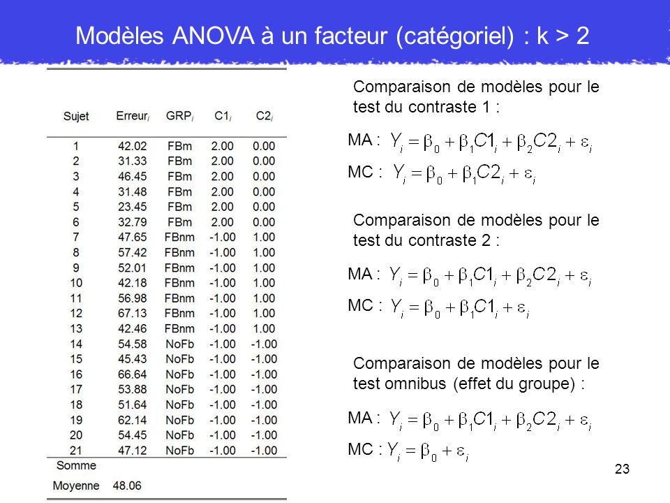 Modèles ANOVA à un facteur (catégoriel) : k > 2