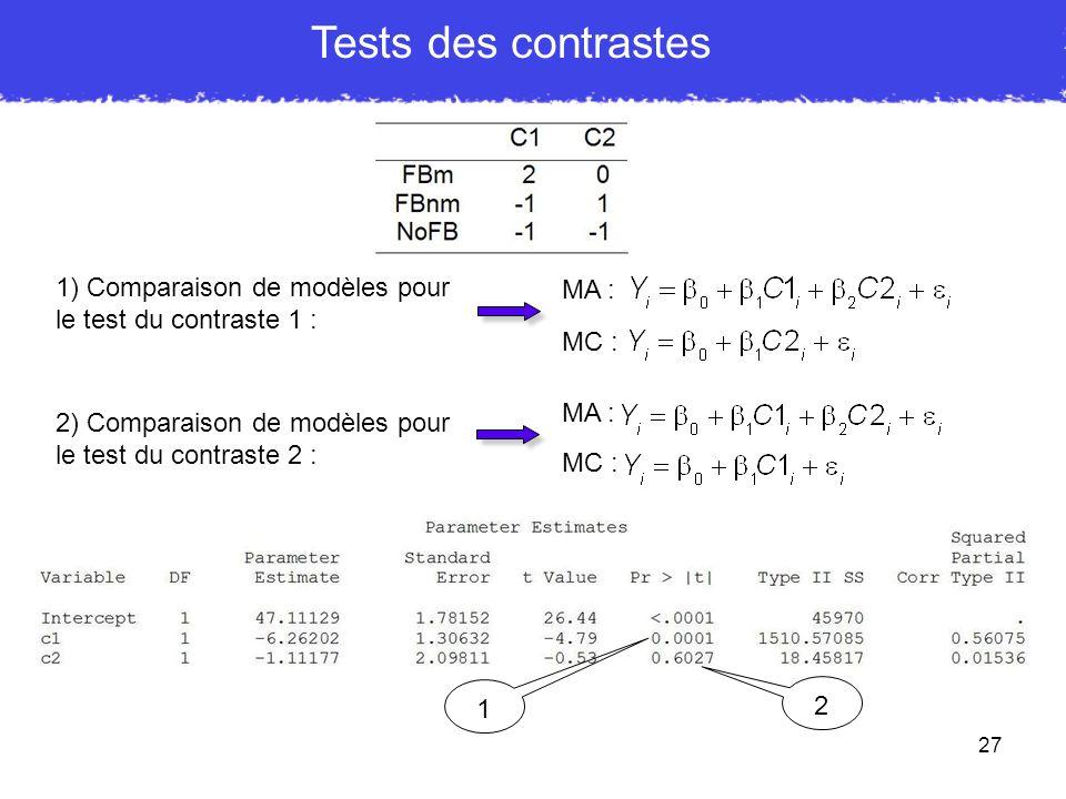 Tests des contrastes 1) Comparaison de modèles pour le test du contraste 1 : MA : MC : MA :