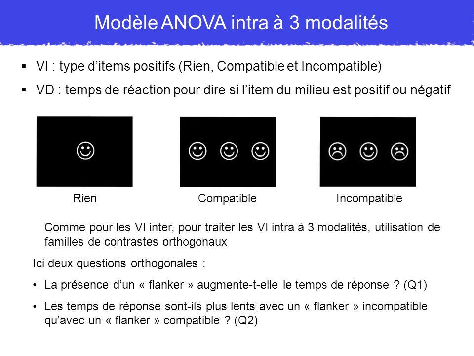 Modèle ANOVA intra à 3 modalités