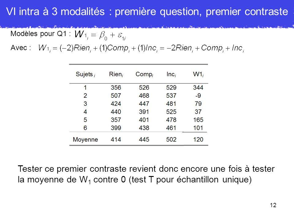 VI intra à 3 modalités : première question, premier contraste