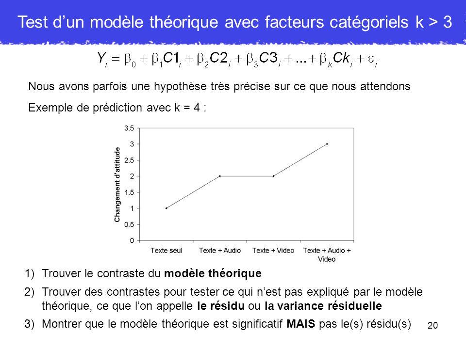 Test d'un modèle théorique avec facteurs catégoriels k > 3