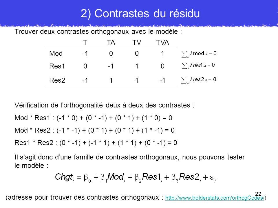 2) Contrastes du résidu Trouver deux contrastes orthogonaux avec le modèle : T. TA. TV. TVA. Mod.