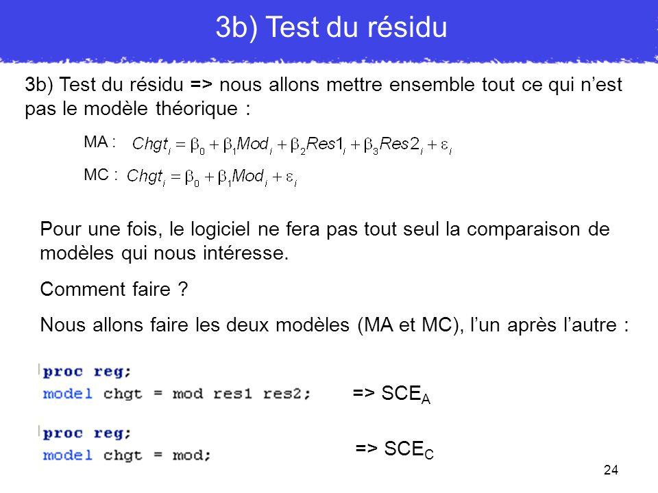 3b) Test du résidu 3b) Test du résidu => nous allons mettre ensemble tout ce qui n'est pas le modèle théorique :