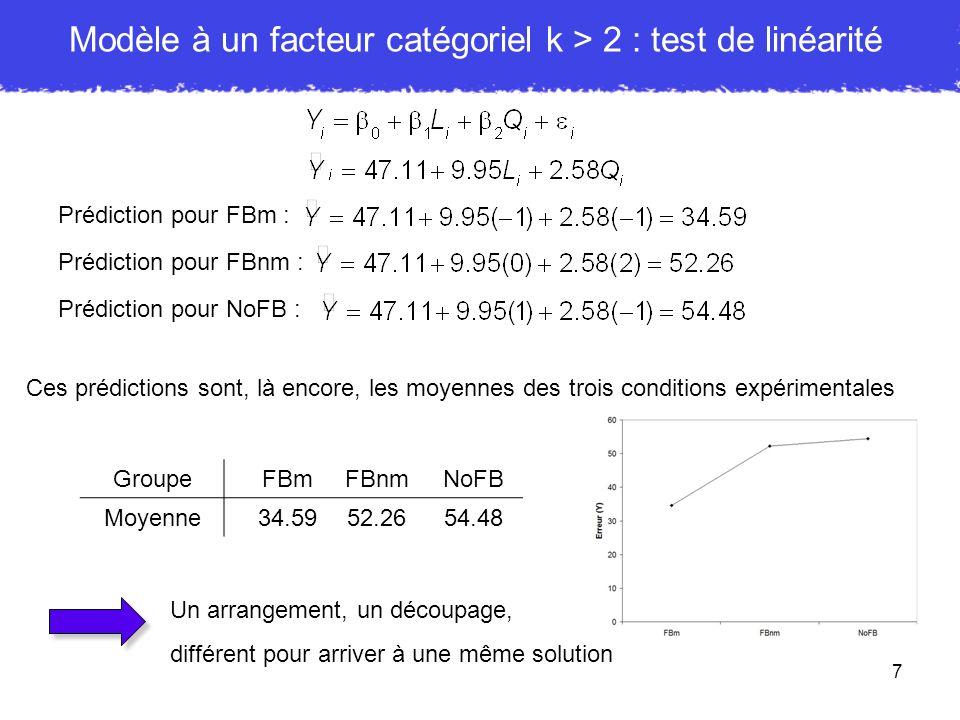 Modèle à un facteur catégoriel k > 2 : test de linéarité