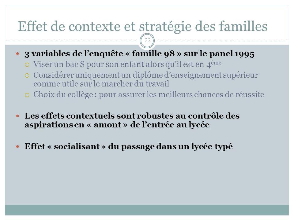 Effet de contexte et stratégie des familles