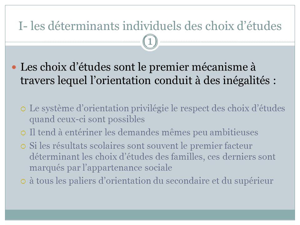 I- les déterminants individuels des choix d'études (1)