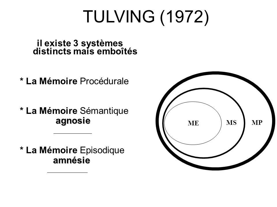 il existe 3 systèmes distincts mais emboîtés