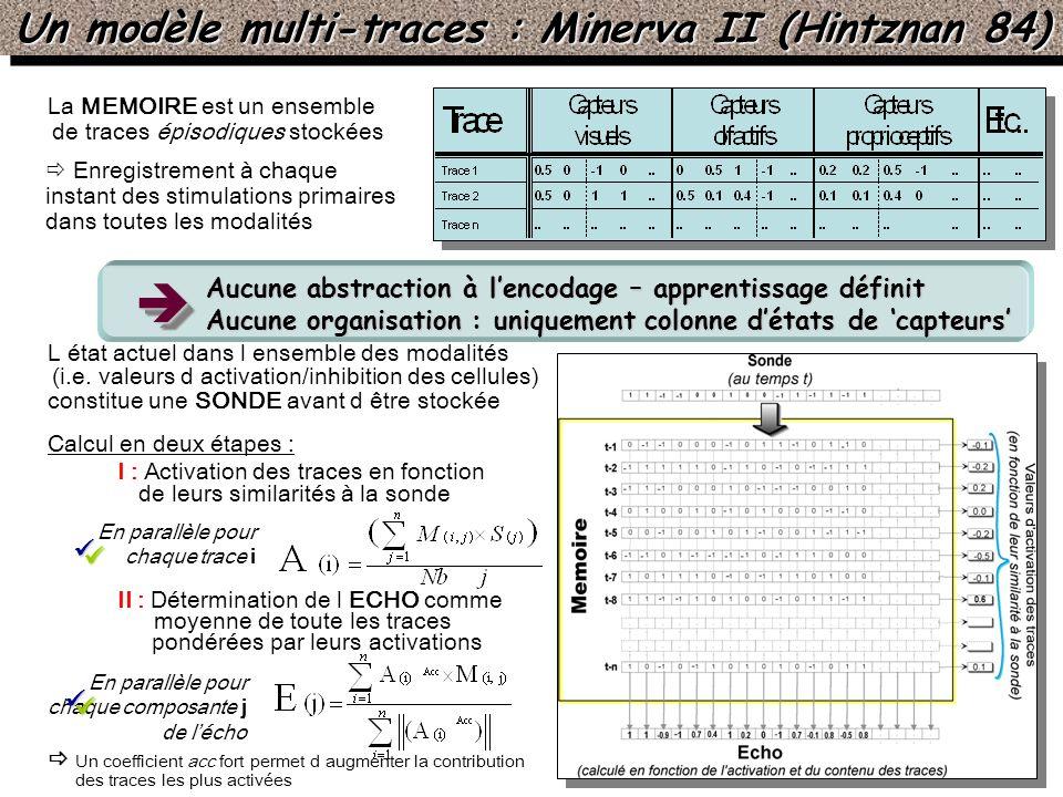 Un modèle multi-traces : Minerva II (Hintznan 84)