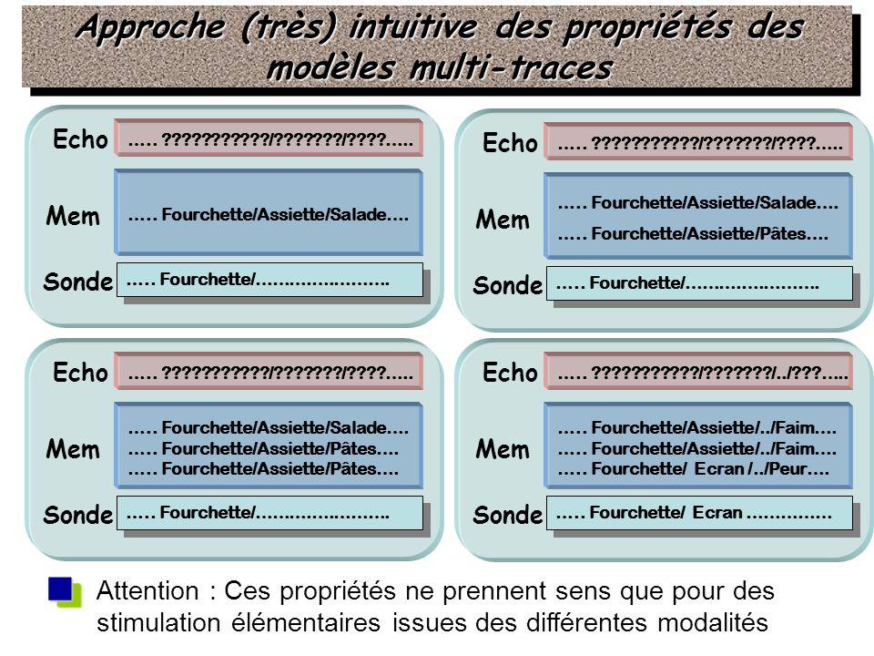 Approche (très) intuitive des propriétés des modèles multi-traces