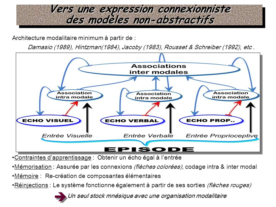 Vers une expression connexionniste des modèles non-abstractifs