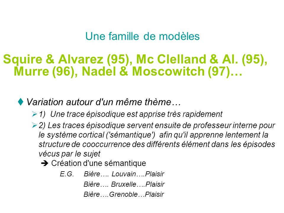 Une famille de modèles Squire & Alvarez (95), Mc Clelland & Al. (95), Murre (96), Nadel & Moscowitch (97)…