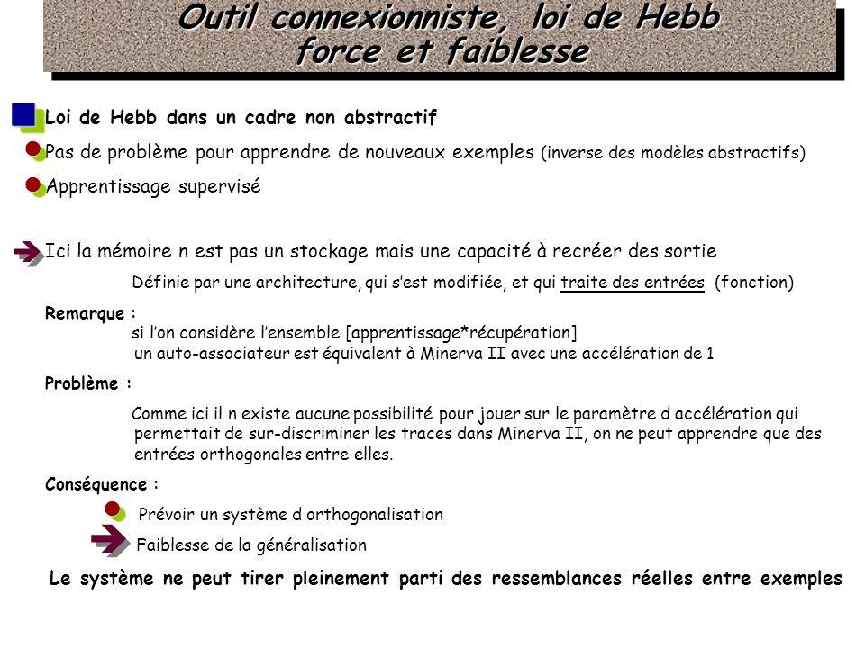 Outil connexionniste, loi de Hebb
