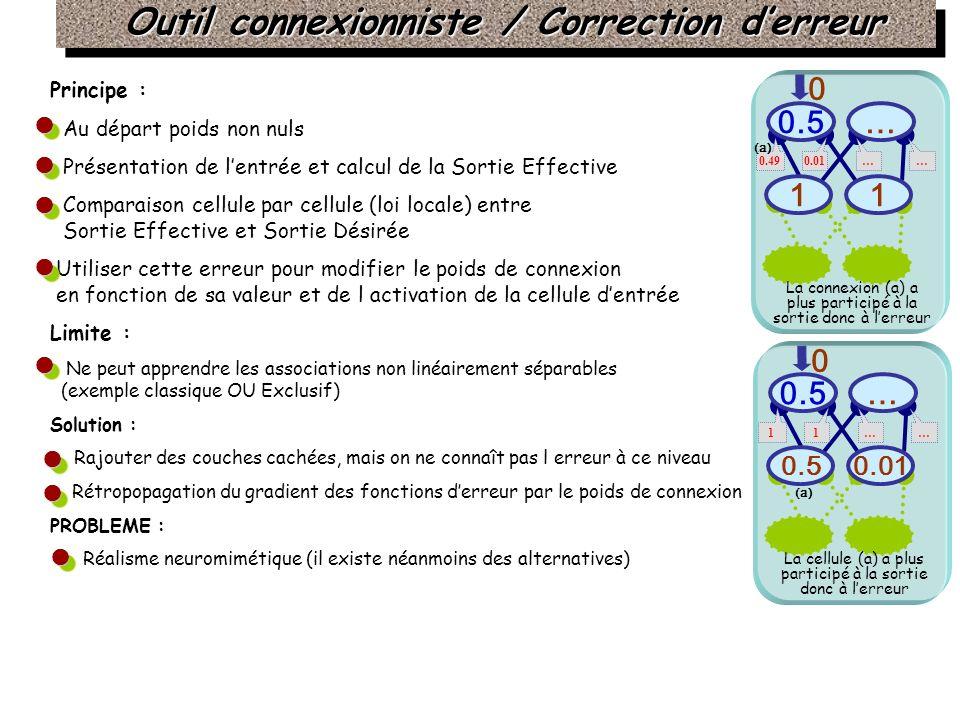 Outil connexionniste / Correction d'erreur