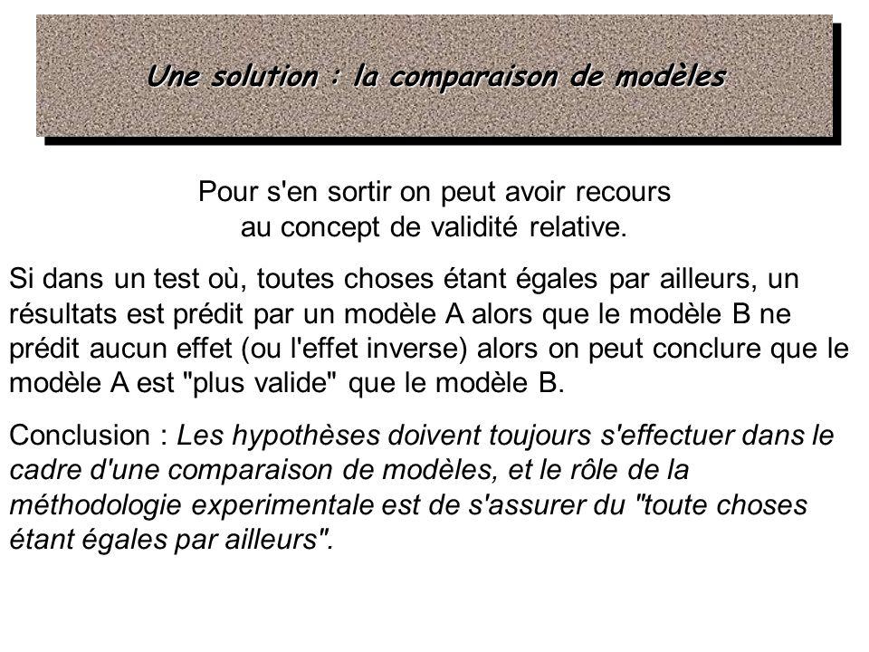 Une solution : la comparaison de modèles