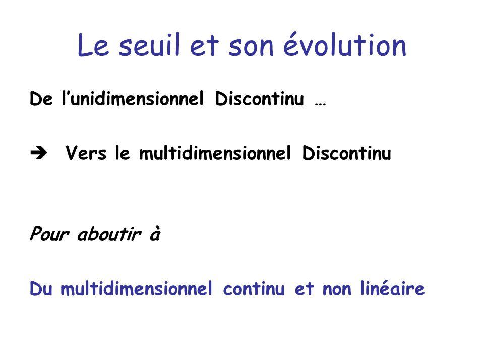 Le seuil et son évolution