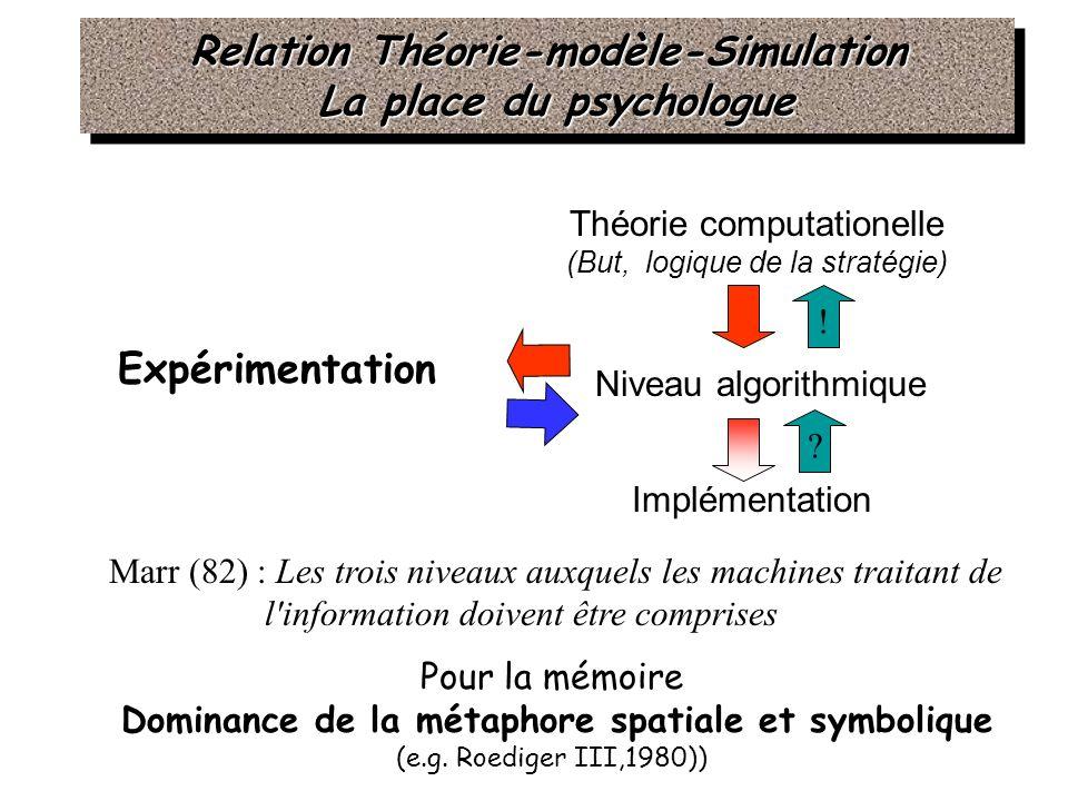 Relation Théorie-modèle-Simulation La place du psychologue