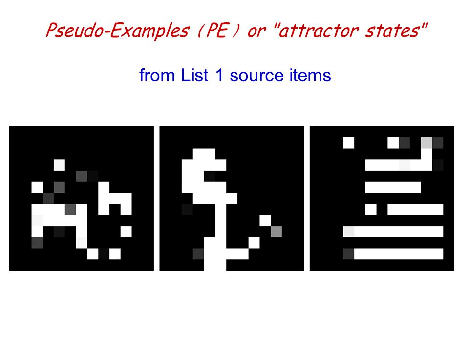 Pseudo-Examples ( PE ) or attractor states