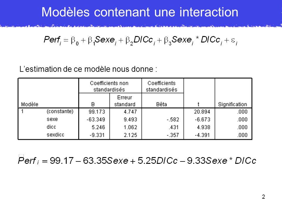 Modèles contenant une interaction
